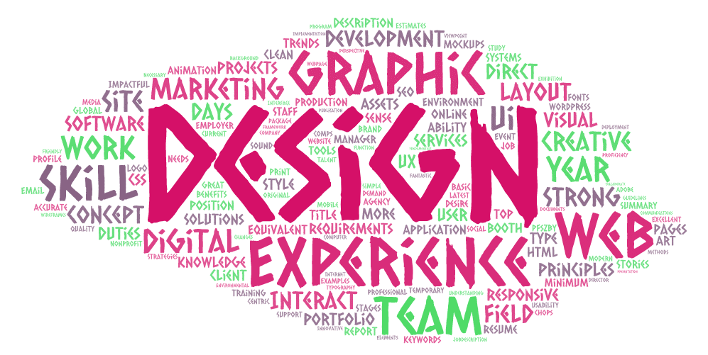 Graphic Web Designer Skills